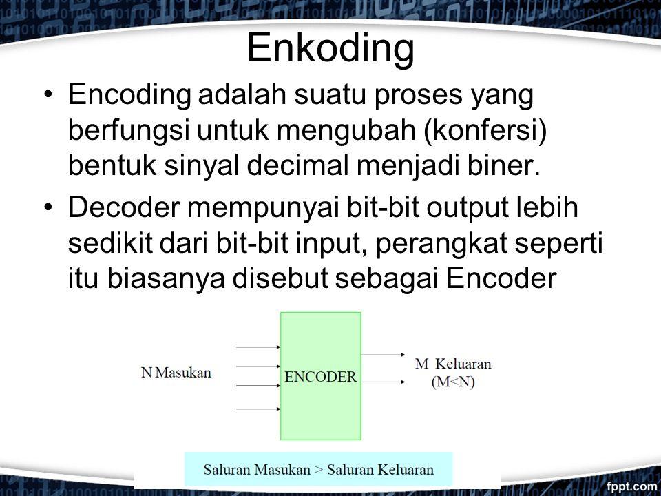 Enkoding Encoding adalah suatu proses yang berfungsi untuk mengubah (konfersi) bentuk sinyal decimal menjadi biner.