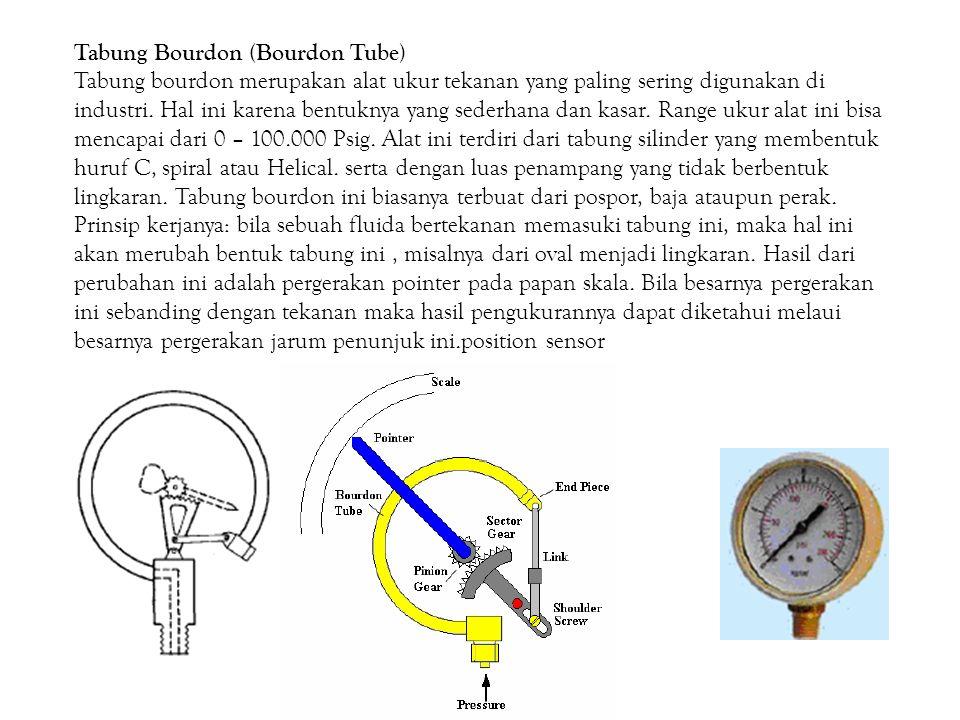 Tabung Bourdon (Bourdon Tube) Tabung bourdon merupakan alat ukur tekanan yang paling sering digunakan di industri. Hal ini karena bentuknya yang seder