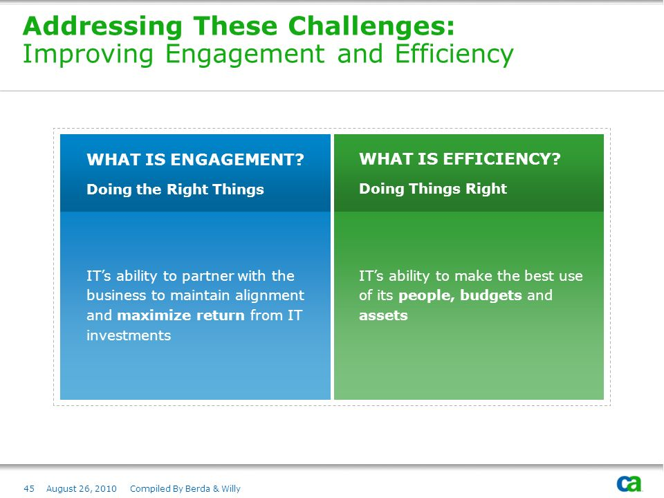 August 26, 2010 Compiled By Berda & Willy Addressing These Challenges: Improving Engagement and Efficiency WHAT IS ENGAGEMENT.