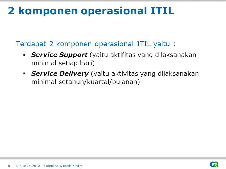 2 komponen operasional ITIL Terdapat 2 komponen operasional ITIL yaitu :  Service Support (yaitu aktifitas yang dilaksanakan minimal setiap hari)  S