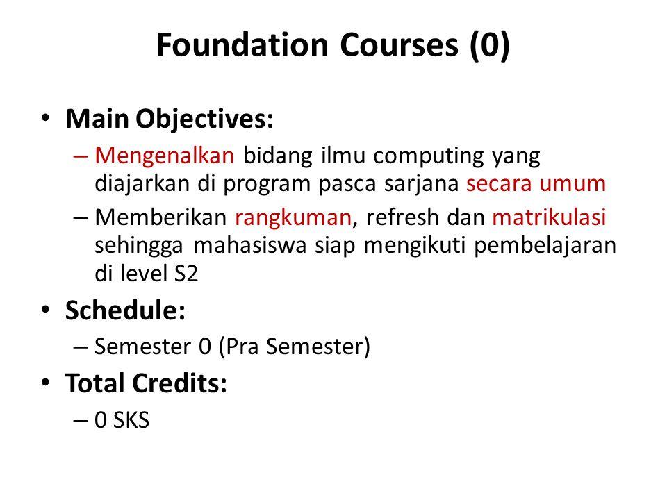 Foundation Courses (0) Main Objectives: – Mengenalkan bidang ilmu computing yang diajarkan di program pasca sarjana secara umum – Memberikan rangkuman, refresh dan matrikulasi sehingga mahasiswa siap mengikuti pembelajaran di level S2 Schedule: – Semester 0 (Pra Semester) Total Credits: – 0 SKS