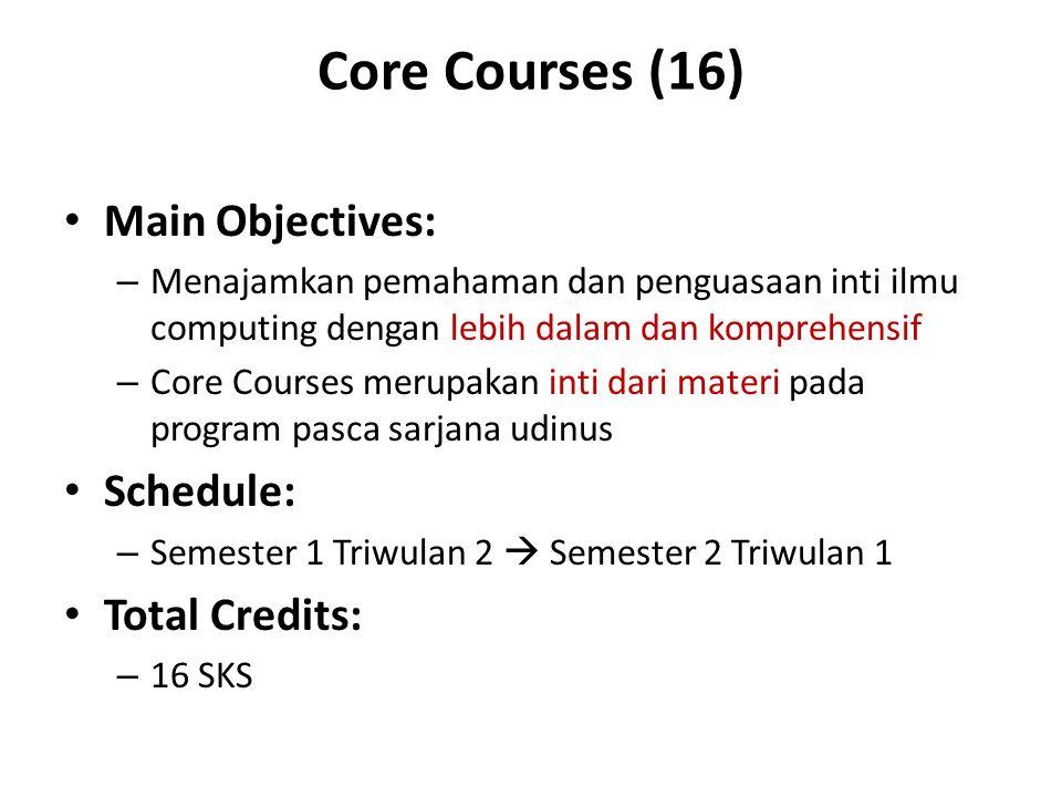 Core Courses (16) Main Objectives: – Menajamkan pemahaman dan penguasaan inti ilmu computing dengan lebih dalam dan komprehensif – Core Courses merupakan inti dari materi pada program pasca sarjana udinus Schedule: – Semester 1 Triwulan 2  Semester 2 Triwulan 1 Total Credits: – 16 SKS