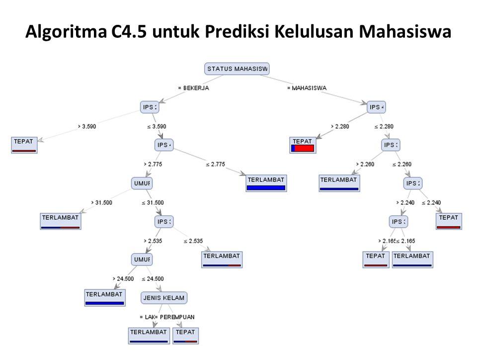 Algoritma C4.5 untuk Prediksi Kelulusan Mahasiswa