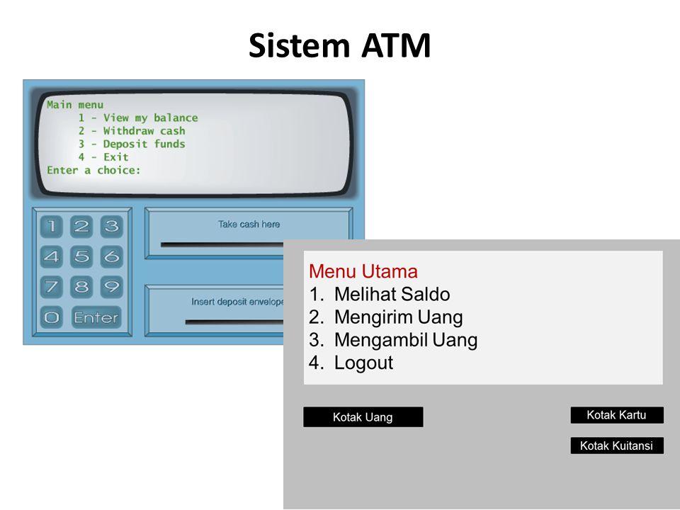 Sistem ATM