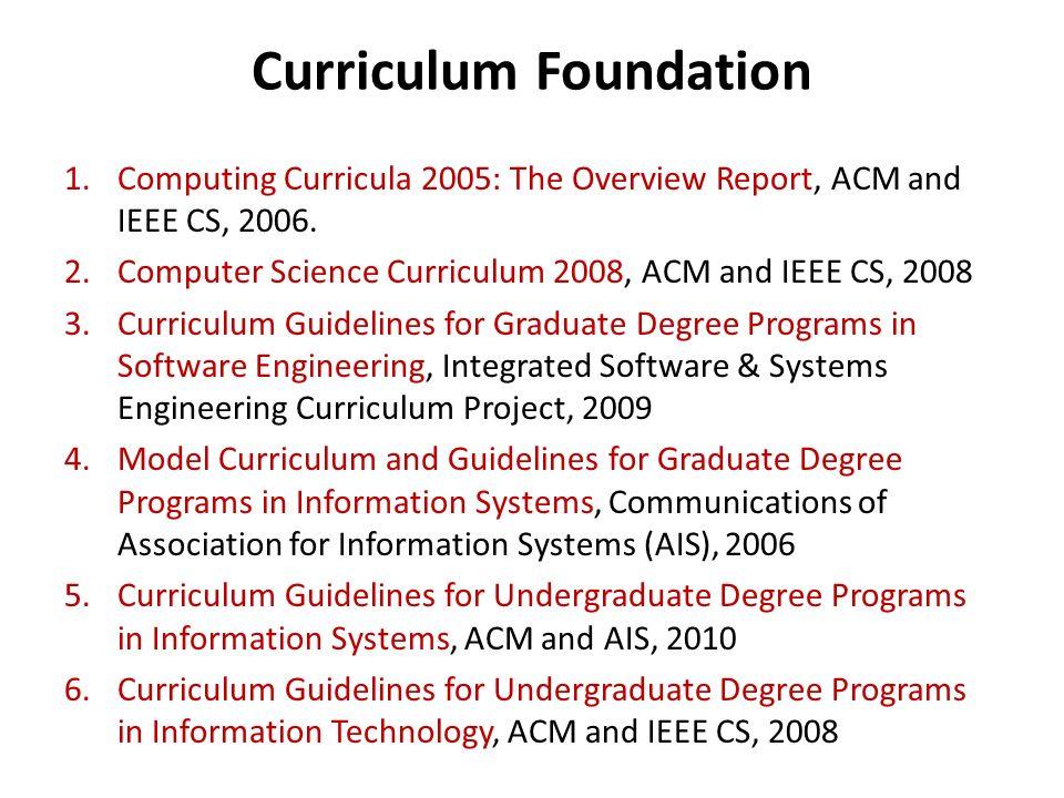 Foundation Courses (0) 1.Foundation of Information Systems 2.Foundation of Database Systems 3.Foundation of Technopreneurship 4.Foundation of Intelligent Systems 5.Foundation of Algorithms and Data Structure