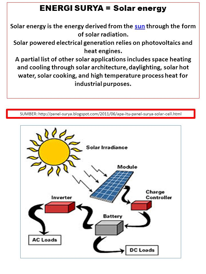 ENERGI SURYA = Solar energy Solar energy is the energy derived from the sun through the form of solar radiation.sun Solar powered electrical generatio