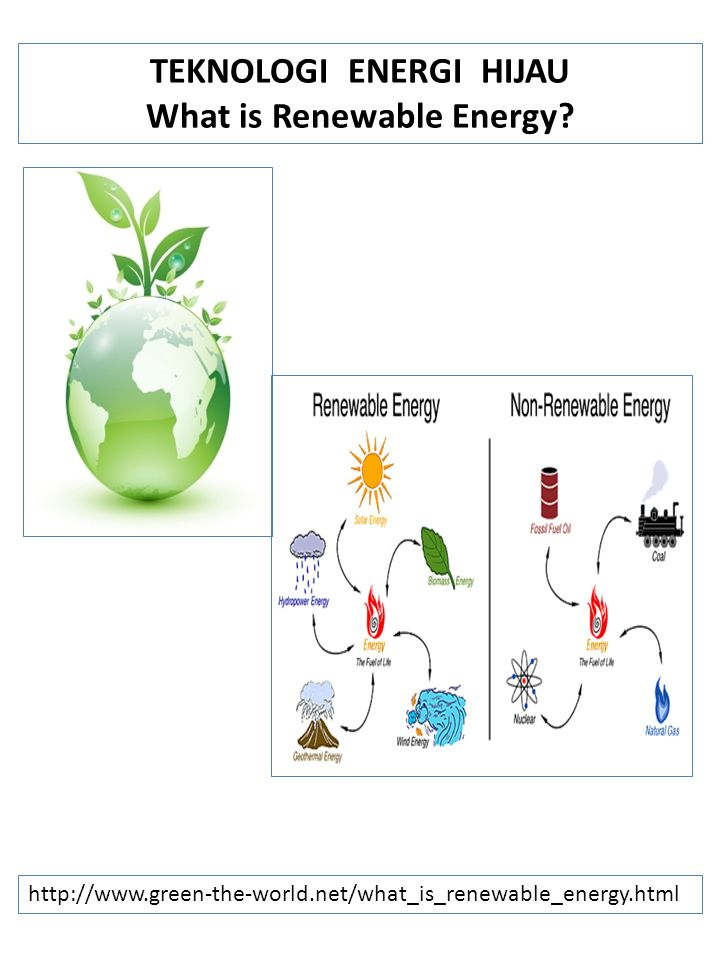 TEKNOLOGI ENERGI HIJAU What is Renewable Energy? http://www.green-the-world.net/what_is_renewable_energy.html