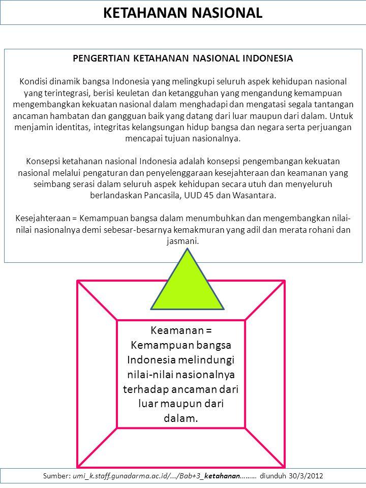 KETAHANAN NASIONAL Sumber: umi_k.staff.gunadarma.ac.id/.../Bab+3_ketahanan……… diunduh 30/3/2012.
