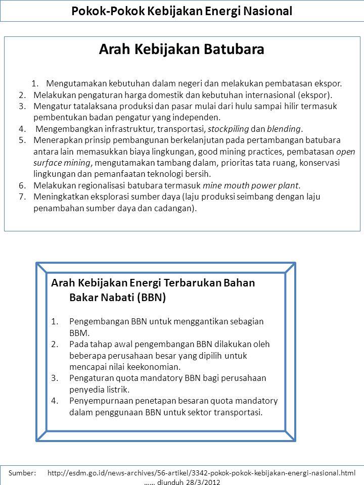 Pokok-Pokok Kebijakan Energi Nasional Sumber: http://esdm.go.id/news-archives/56-artikel/3342-pokok-pokok-kebijakan-energi-nasional.html …… diunduh 28/3/2012 Arah Kebijakan Energi Terbarukan Surya 1.Penerapan mandatory penggunaan solar cell pada pemakai tertentu (industri besar, gedung komersial dan rumah mewah, PLN).