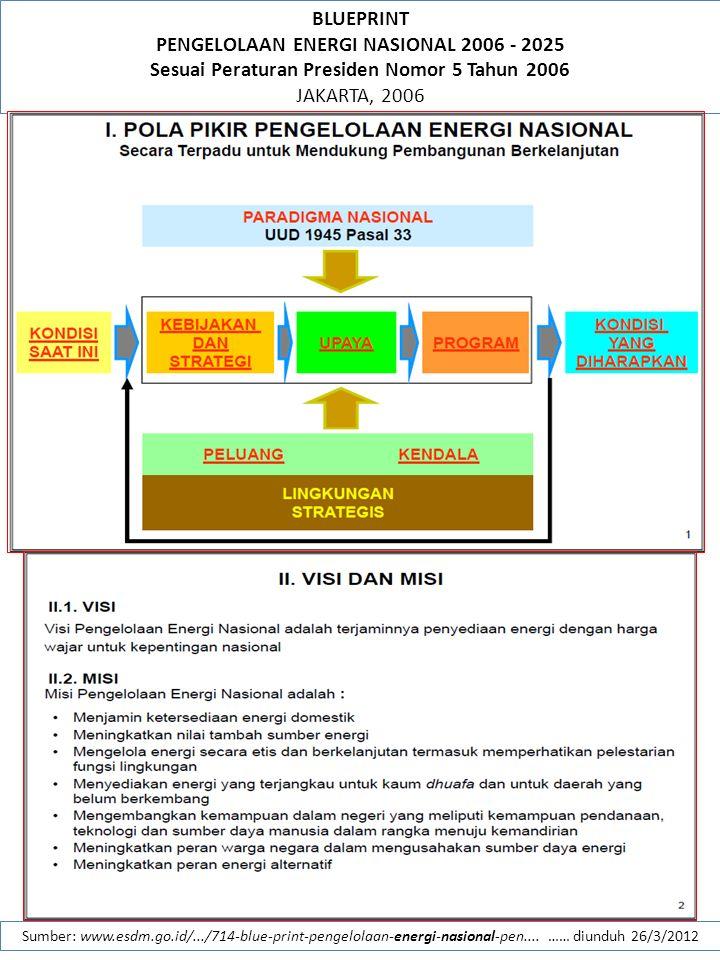 KERANGKA REGULASI ENERGI (Menurut Undang-Undang No.30 Tahun 2007 tentang Energi) UU No.