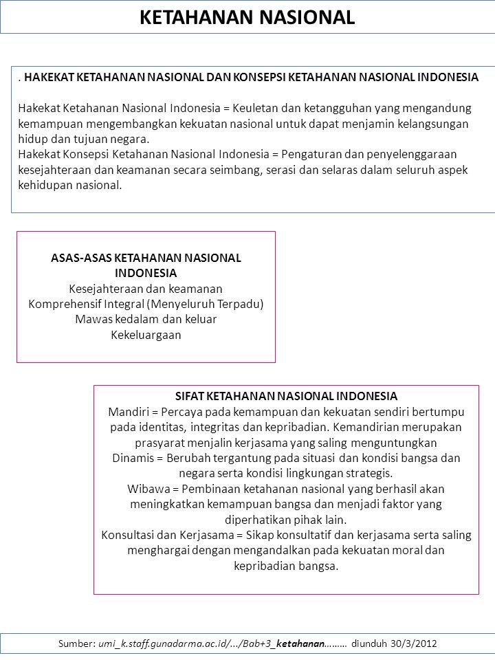 KETAHANAN NASIONAL Sumber: http://wartawarga.gunadarma.ac.id/2010/03/pengertian-ketahanan-nasional-indonesia/ …… diunduh 30/3/2012 SIFAT-SIFAT KETAHANAN NASIONAL 1.Manunggal.