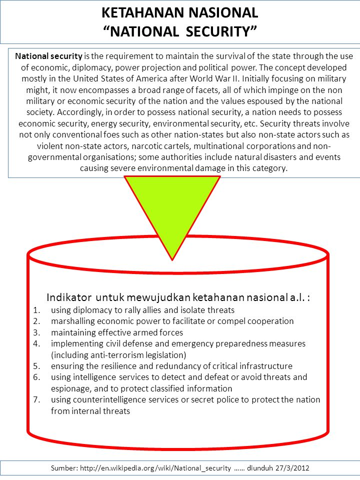 "KETAHANAN NASIONAL ""NATIONAL SECURITY"" Sumber: http://en.wikipedia.org/wiki/National_security …… diunduh 27/3/2012 National security is the requiremen"