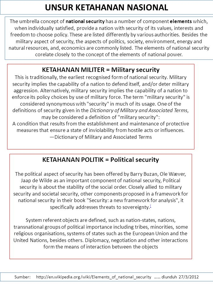 UNSUR KETAHANAN NASIONAL Sumber: http://en.wikipedia.org/wiki/Elements_of_national_security …… diunduh 27/3/2012 The umbrella concept of national secu