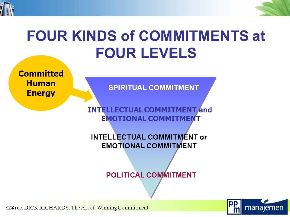 28 FOUR KINDS of COMMITMENTS at FOUR LEVELS SPIRITUAL COMMITMENT INTELLECTUAL COMMITMENT and EMOTIONAL COMMITMENT INTELLECTUAL COMMITMENT or EMOTIONAL COMMITMENT POLITICAL COMMITMENT Committed Human Energy Source: DICK RICHARDS, The Art of Winning Commitment