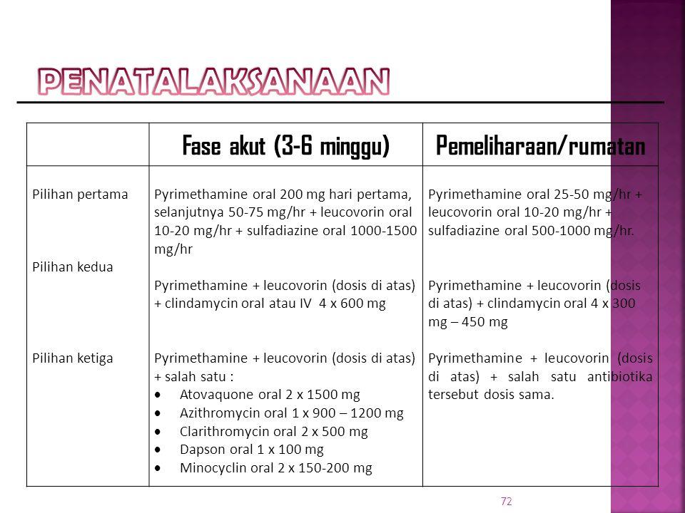 Fase akut (3-6 minggu)Pemeliharaan/rumatan Pilihan pertama Pilihan kedua Pilihan ketiga Pyrimethamine oral 200 mg hari pertama, selanjutnya 50-75 mg/hr + leucovorin oral 10-20 mg/hr + sulfadiazine oral 1000-1500 mg/hr Pyrimethamine + leucovorin (dosis di atas) + clindamycin oral atau IV 4 x 600 mg Pyrimethamine + leucovorin (dosis di atas) + salah satu :  Atovaquone oral 2 x 1500 mg  Azithromycin oral 1 x 900 – 1200 mg  Clarithromycin oral 2 x 500 mg  Dapson oral 1 x 100 mg  Minocyclin oral 2 x 150-200 mg Pyrimethamine oral 25-50 mg/hr + leucovorin oral 10-20 mg/hr + sulfadiazine oral 500-1000 mg/hr.