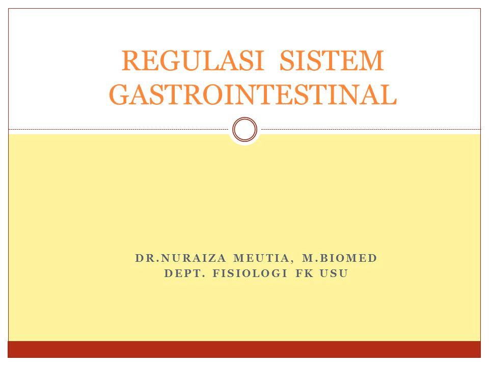 DR.NURAIZA MEUTIA, M.BIOMED DEPT. FISIOLOGI FK USU REGULASI SISTEM GASTROINTESTINAL