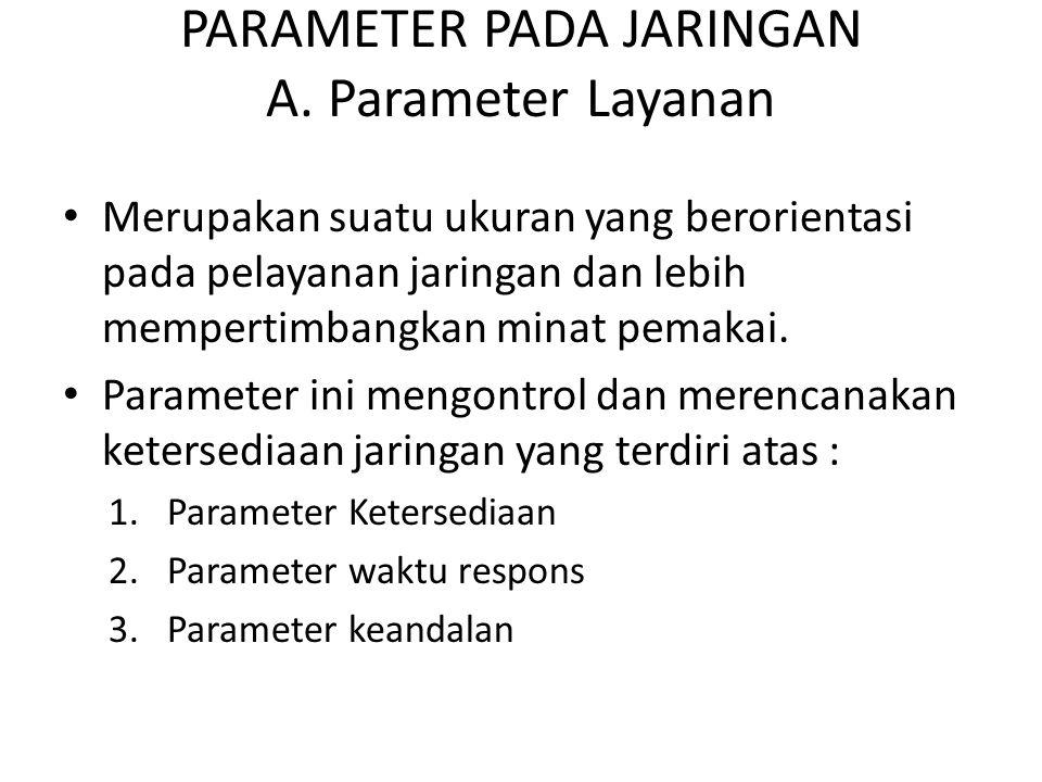 PARAMETER PADA JARINGAN A.