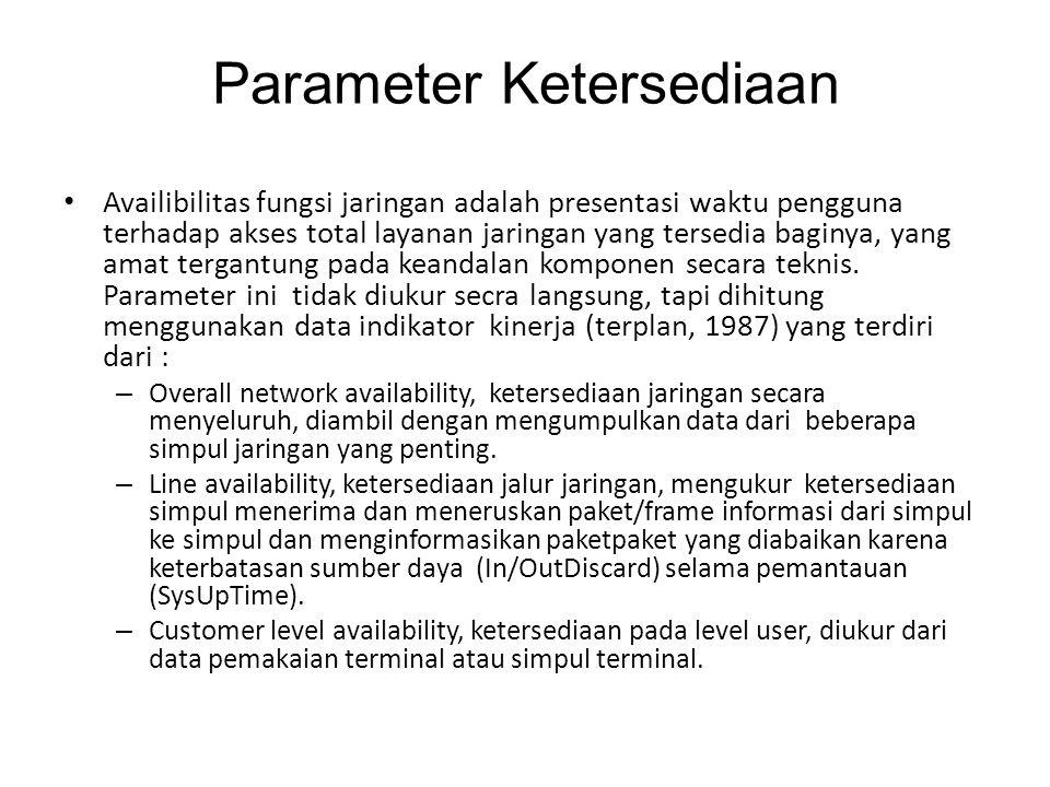 Parameter Ketersediaan Availibilitas fungsi jaringan adalah presentasi waktu pengguna terhadap akses total layanan jaringan yang tersedia baginya, yang amat tergantung pada keandalan komponen secara teknis.