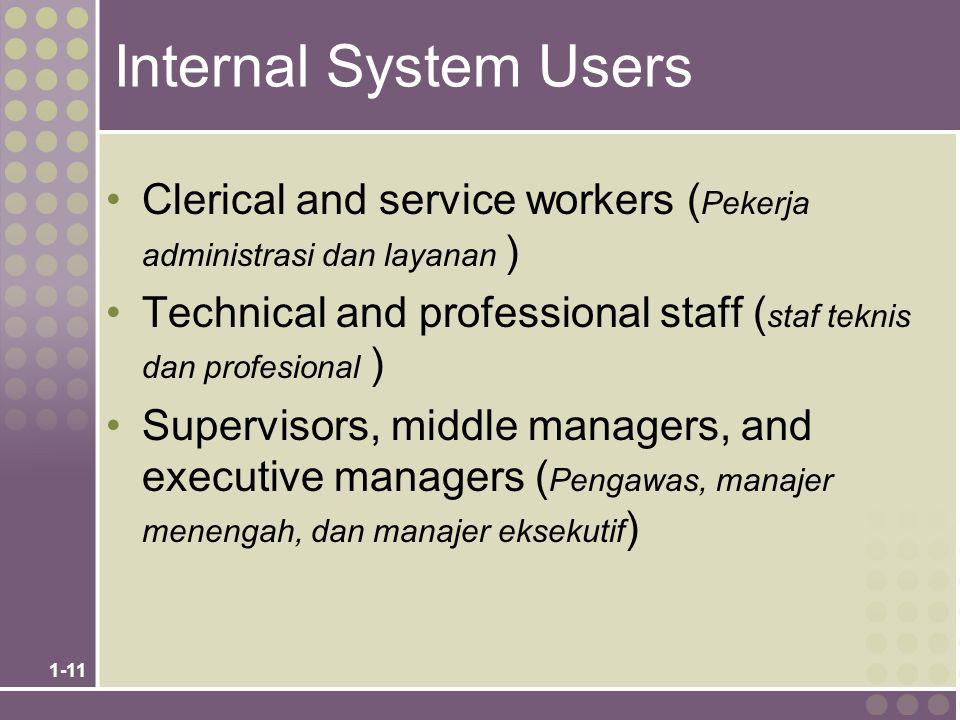 1-11 Internal System Users Clerical and service workers ( Pekerja administrasi dan layanan ) Technical and professional staff ( staf teknis dan profesional ) Supervisors, middle managers, and executive managers ( Pengawas, manajer menengah, dan manajer eksekutif )