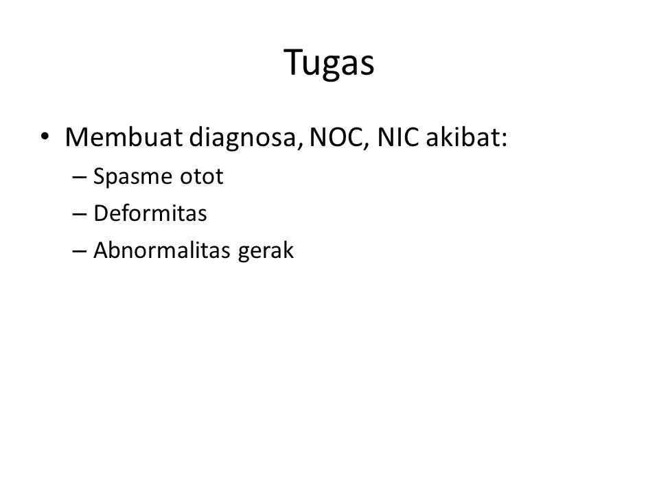 Tugas Membuat diagnosa, NOC, NIC akibat: – Spasme otot – Deformitas – Abnormalitas gerak