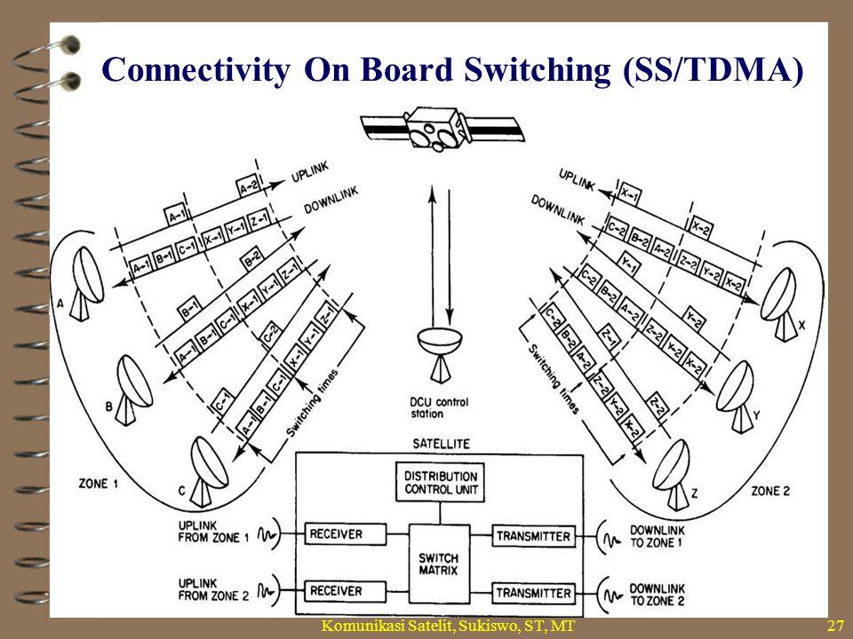 Connectivity On Board Switching (SS/TDMA) Komunikasi Satelit, Sukiswo, ST, MT27