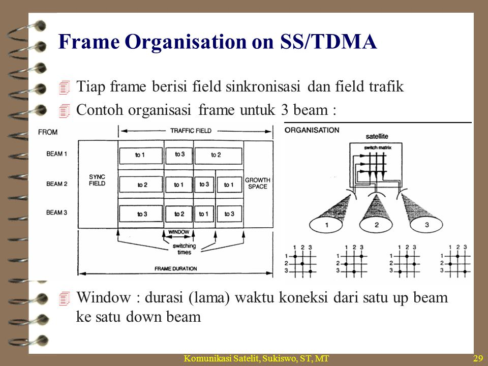Frame Organisation on SS/TDMA  Tiap frame berisi field sinkronisasi dan field trafik  Contoh organisasi frame untuk 3 beam :  Window : durasi (lama) waktu koneksi dari satu up beam ke satu down beam Komunikasi Satelit, Sukiswo, ST, MT29