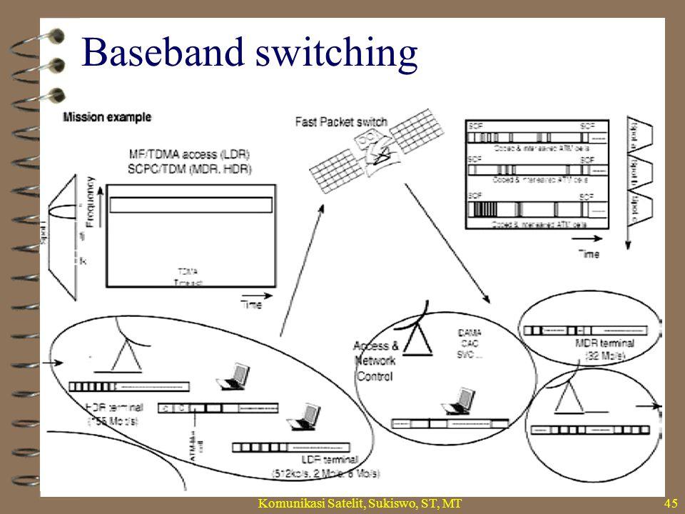 Baseband switching Komunikasi Satelit, Sukiswo, ST, MT45