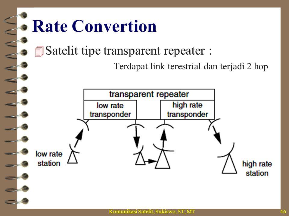Rate Convertion  Satelit tipe transparent repeater : Terdapat link terestrial dan terjadi 2 hop Komunikasi Satelit, Sukiswo, ST, MT46