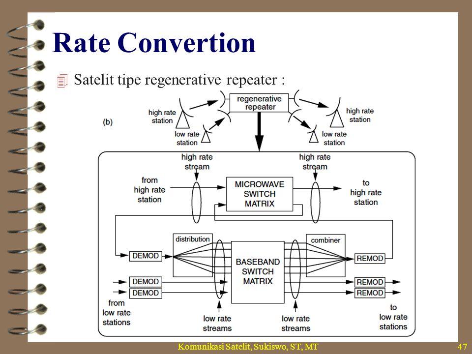 Rate Convertion  Satelit tipe regenerative repeater : Komunikasi Satelit, Sukiswo, ST, MT47