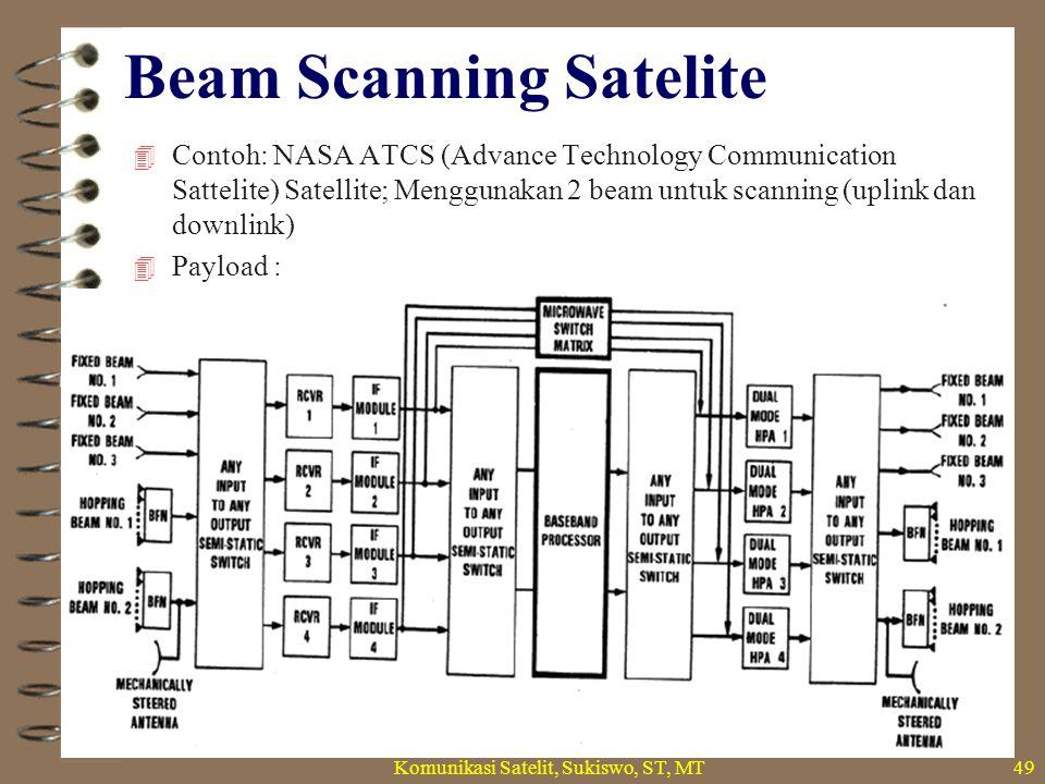 Beam Scanning Satelite  Contoh: NASA ATCS (Advance Technology Communication Sattelite) Satellite; Menggunakan 2 beam untuk scanning (uplink dan downlink)  Payload : Komunikasi Satelit, Sukiswo, ST, MT49