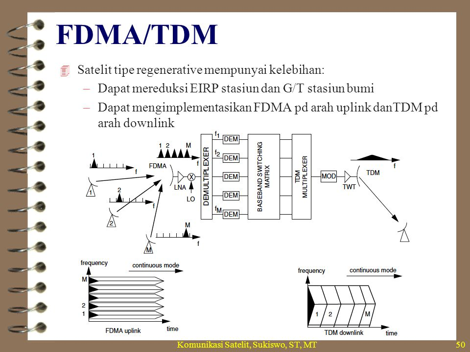 FDMA/TDM  Satelit tipe regenerative mempunyai kelebihan: –Dapat mereduksi EIRP stasiun dan G/T stasiun bumi –Dapat mengimplementasikan FDMA pd arah uplink danTDM pd arah downlink Komunikasi Satelit, Sukiswo, ST, MT50