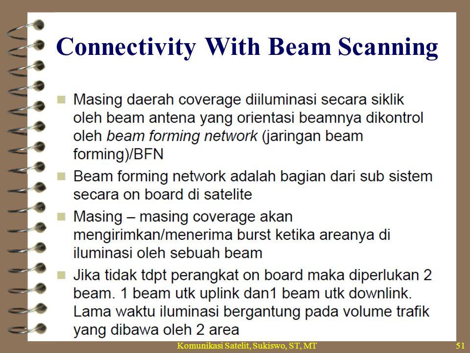 Connectivity With Beam Scanning Komunikasi Satelit, Sukiswo, ST, MT51