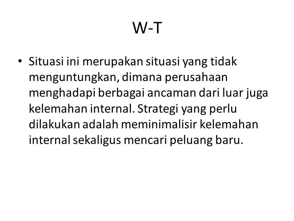 W-T Situasi ini merupakan situasi yang tidak menguntungkan, dimana perusahaan menghadapi berbagai ancaman dari luar juga kelemahan internal. Strategi