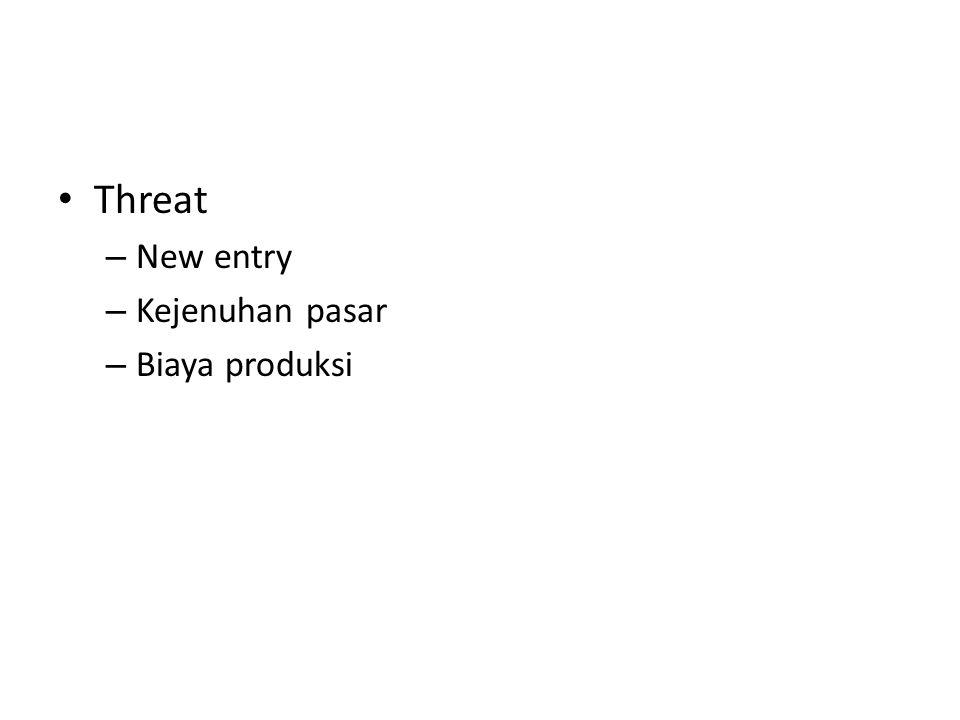 Threat – New entry – Kejenuhan pasar – Biaya produksi