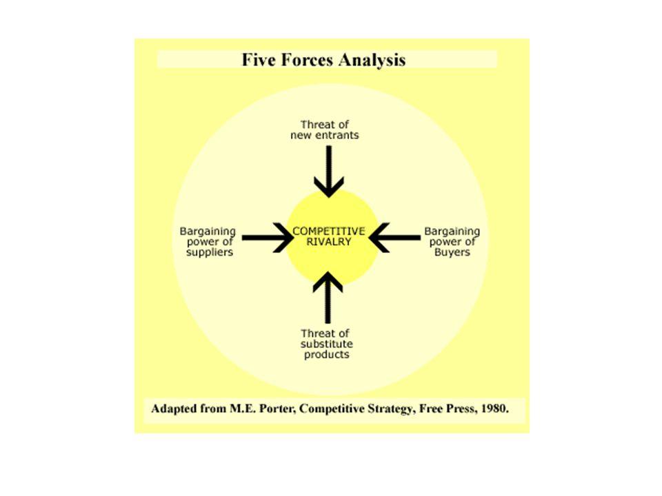 SWOT Analysis Albert Humphrey, Stanford University.