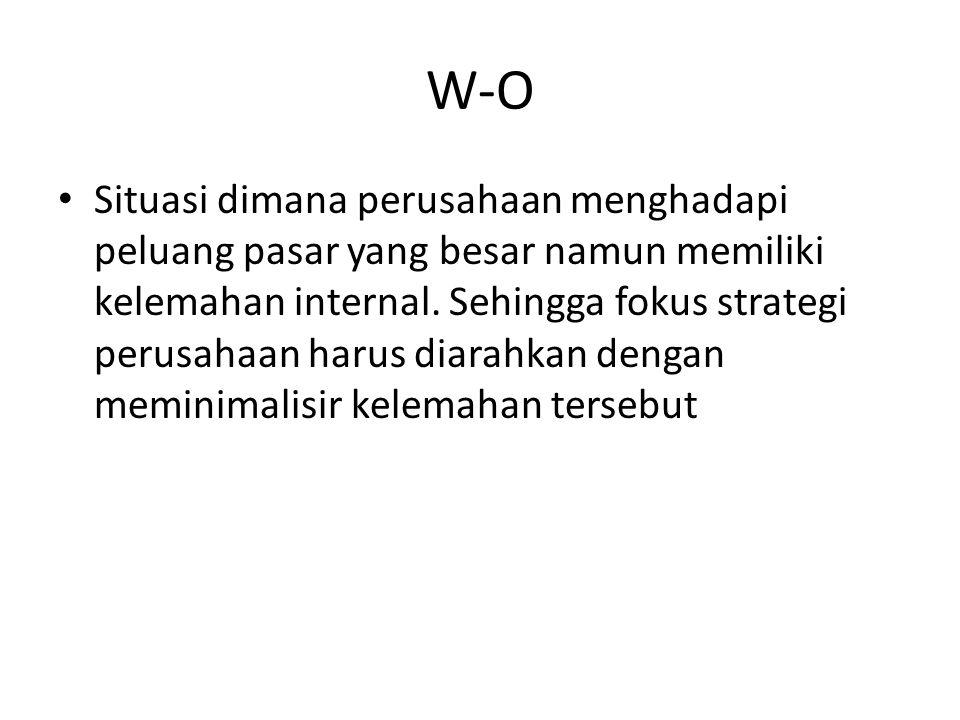 W-O Situasi dimana perusahaan menghadapi peluang pasar yang besar namun memiliki kelemahan internal.
