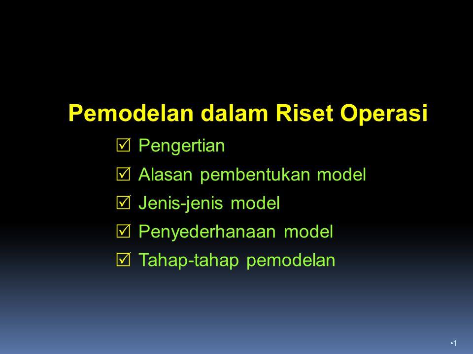 1 Pemodelan dalam Riset Operasi  Pengertian  Alasan pembentukan model  Jenis-jenis model  Penyederhanaan model  Tahap-tahap pemodelan