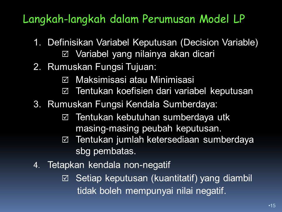 15 Langkah-langkah dalam Perumusan Model LP 1.Definisikan Variabel Keputusan (Decision Variable)  Variabel yang nilainya akan dicari 2.Rumuskan Fungsi Tujuan:  Maksimisasi atau Minimisasi  Tentukan koefisien dari variabel keputusan 3.Rumuskan Fungsi Kendala Sumberdaya:  Tentukan kebutuhan sumberdaya utk masing-masing peubah keputusan.