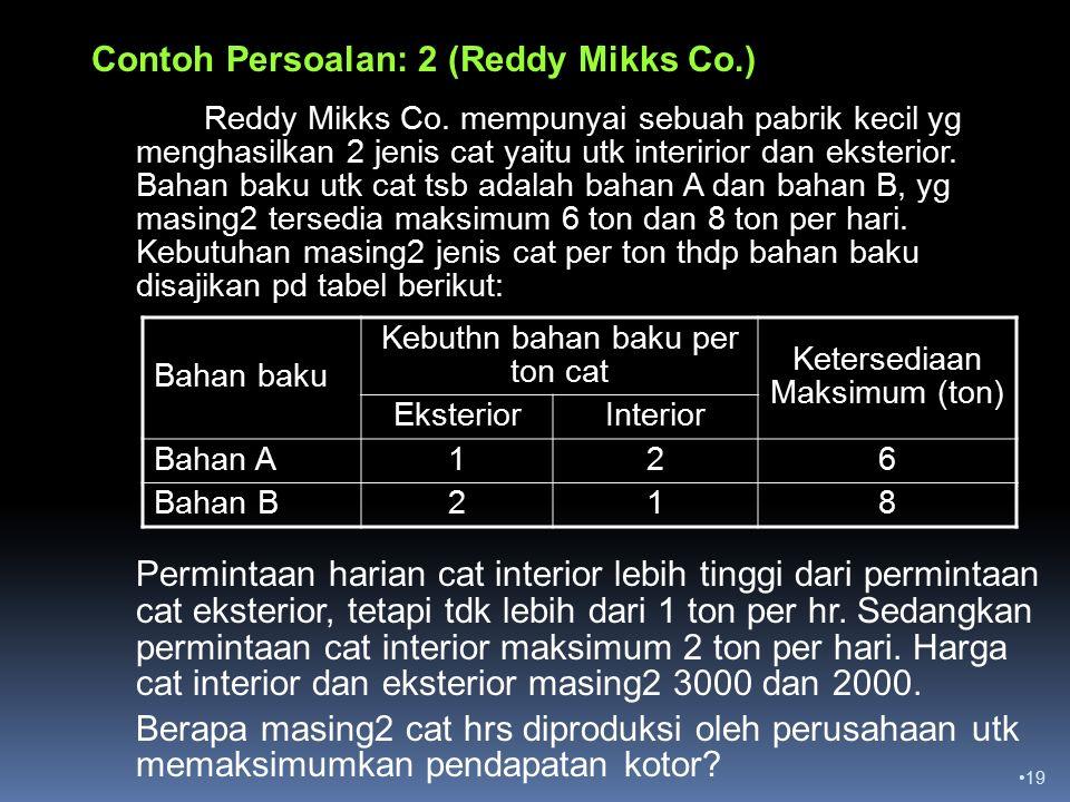 19 Reddy Mikks Co.