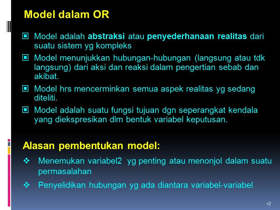 2 Alasan pembentukan model:  Menemukan variabel2 yg penting atau menonjol dalam suatu permasalahan  Penyelidikan hubungan yg ada diantara variabel-variabel Model dalam OR Model adalah abstraksi atau penyederhanaan realitas dari suatu sistem yg kompleks Model menunjukkan hubungan-hubungan (langsung atau tdk langsung) dari aksi dan reaksi dalam pengertian sebab dan akibat.