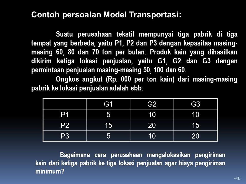 40 Contoh persoalan Model Transportasi: Suatu perusahaan tekstil mempunyai tiga pabrik di tiga tempat yang berbeda, yaitu P1, P2 dan P3 dengan kepasitas masing- masing 60, 80 dan 70 ton per bulan.