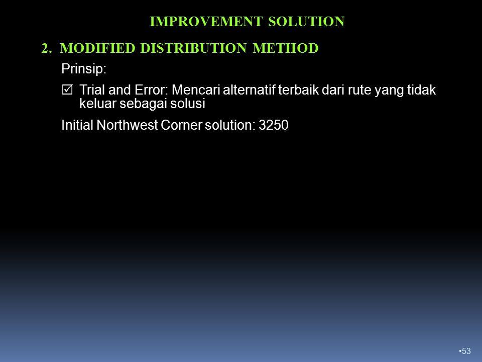 53 IMPROVEMENT SOLUTION Prinsip:  Trial and Error: Mencari alternatif terbaik dari rute yang tidak keluar sebagai solusi Initial Northwest Corner solution: 3250 2.