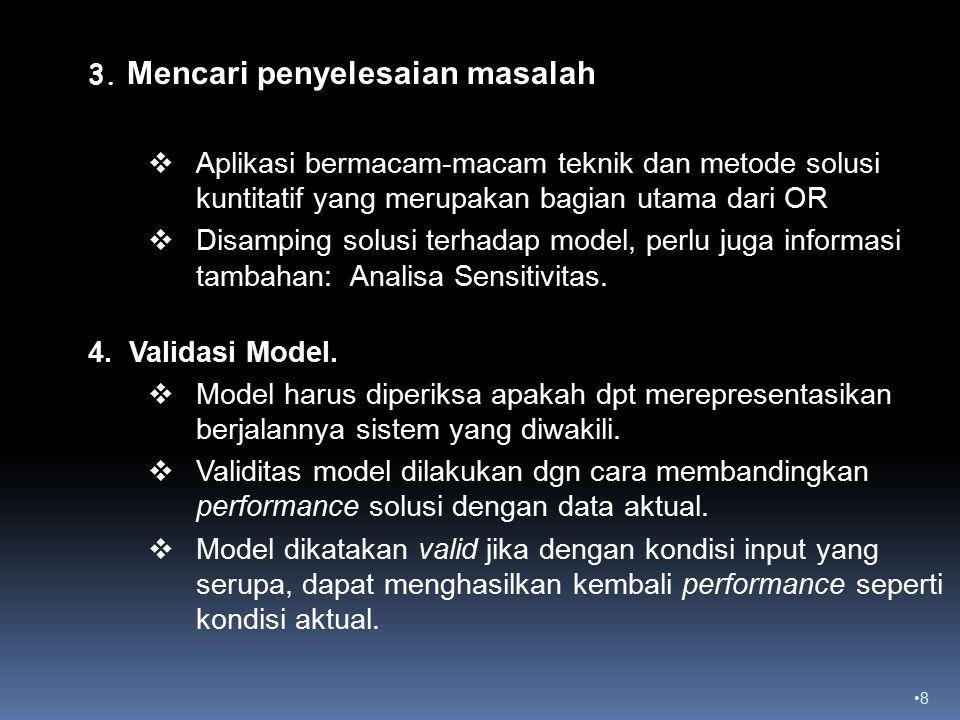 9 Model Linear Programming:  Pengertian, Contoh masalah dan Perumusan model  Metode penyelesaian (grafik dan simpleks)  Interpretasi hasil  Analisis sensistivitas  Penyimpangan-penyimpangan dari bentuk baku  Model Dualitas  Penyelesaian kasus (Aplikasi paket komputer)