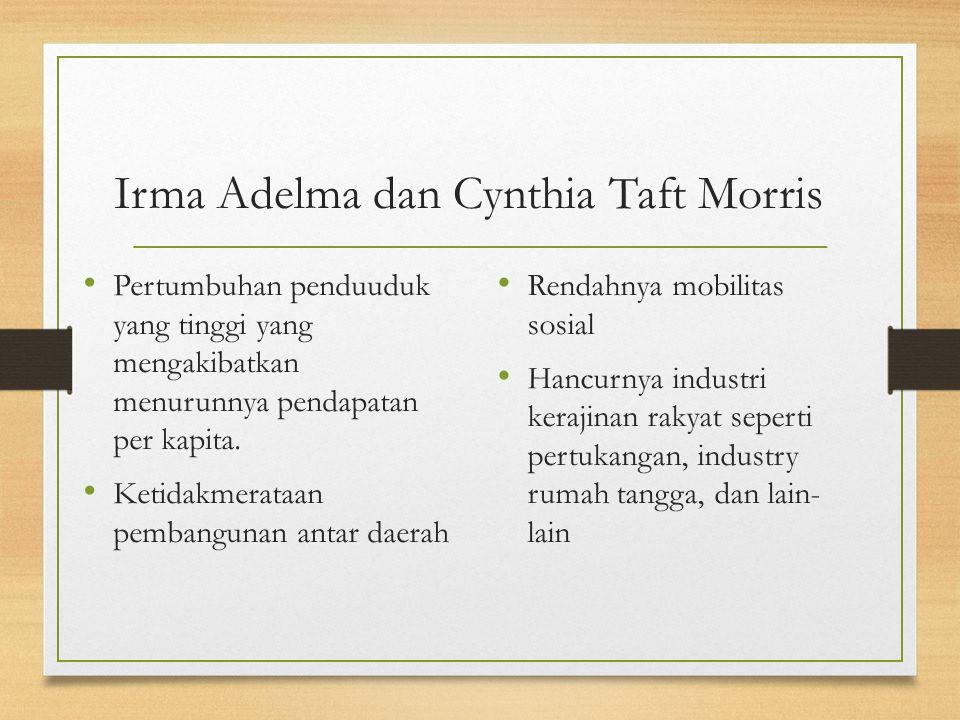 Irma Adelma dan Cynthia Taft Morris Pertumbuhan penduuduk yang tinggi yang mengakibatkan menurunnya pendapatan per kapita.