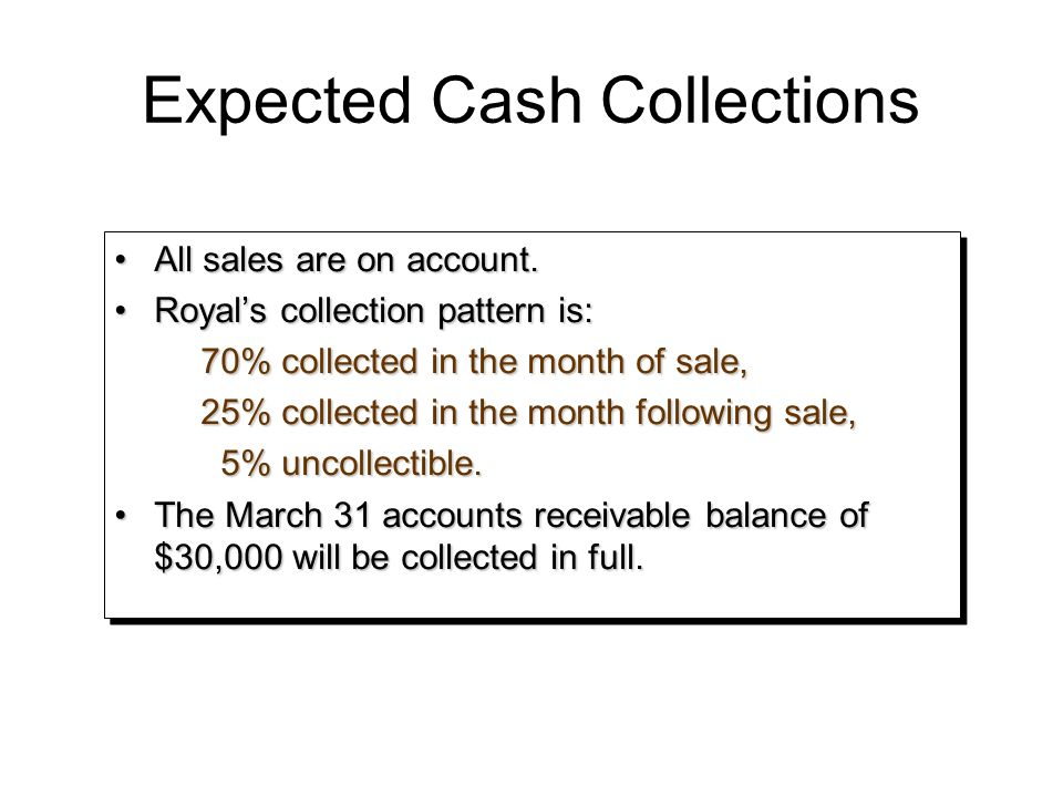 Expected Cash Collections All sales are on account.All sales are on account. Royal's collection pattern is:Royal's collection pattern is: 70% collecte