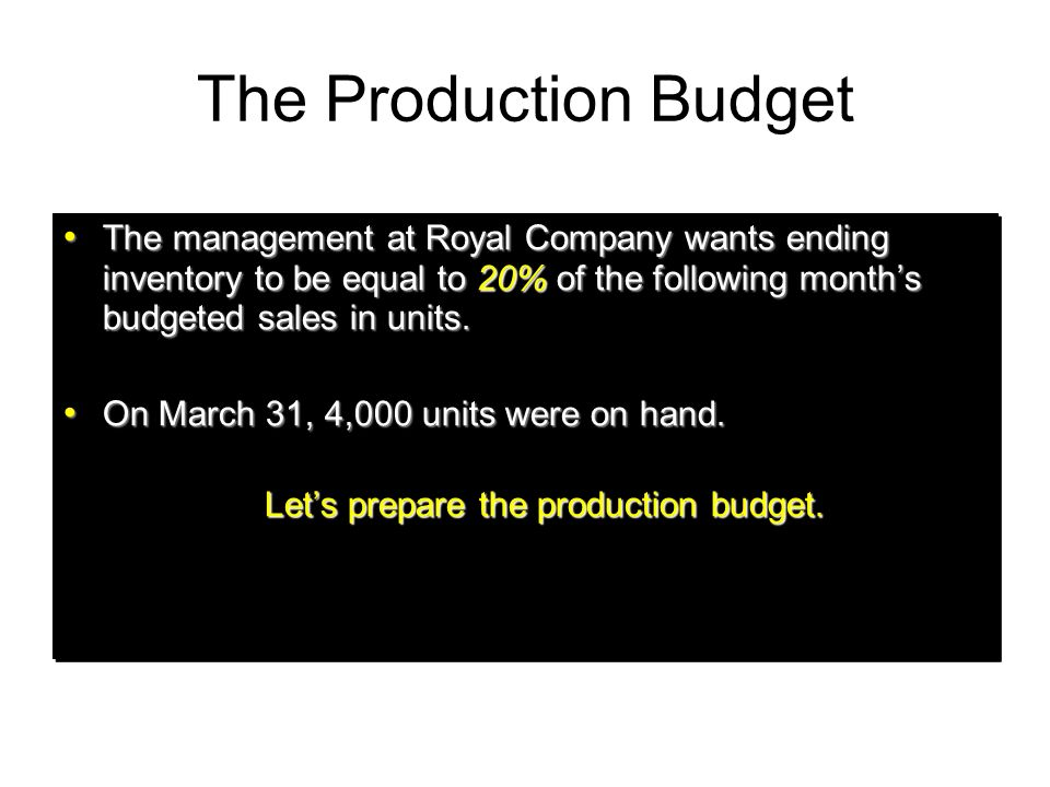 The Production Budget The management at Royal Company wants ending inventory to be equal to 20% of the following month's budgeted sales in units. The