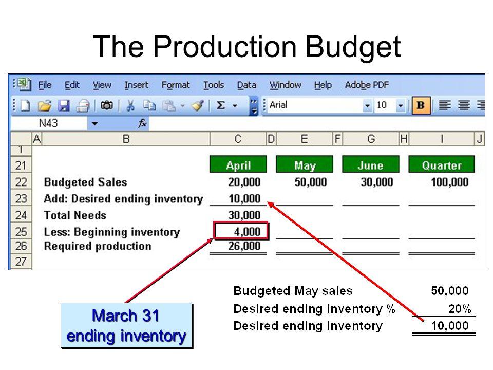 March 31 ending inventory March 31 ending inventory