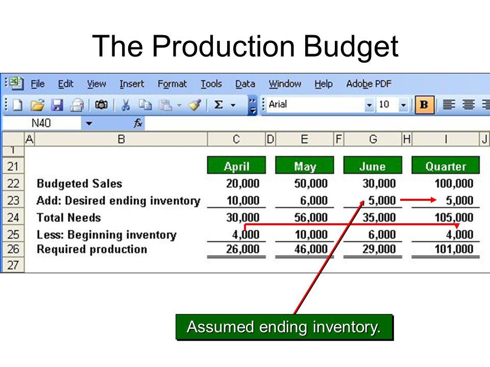 Assumed ending inventory.
