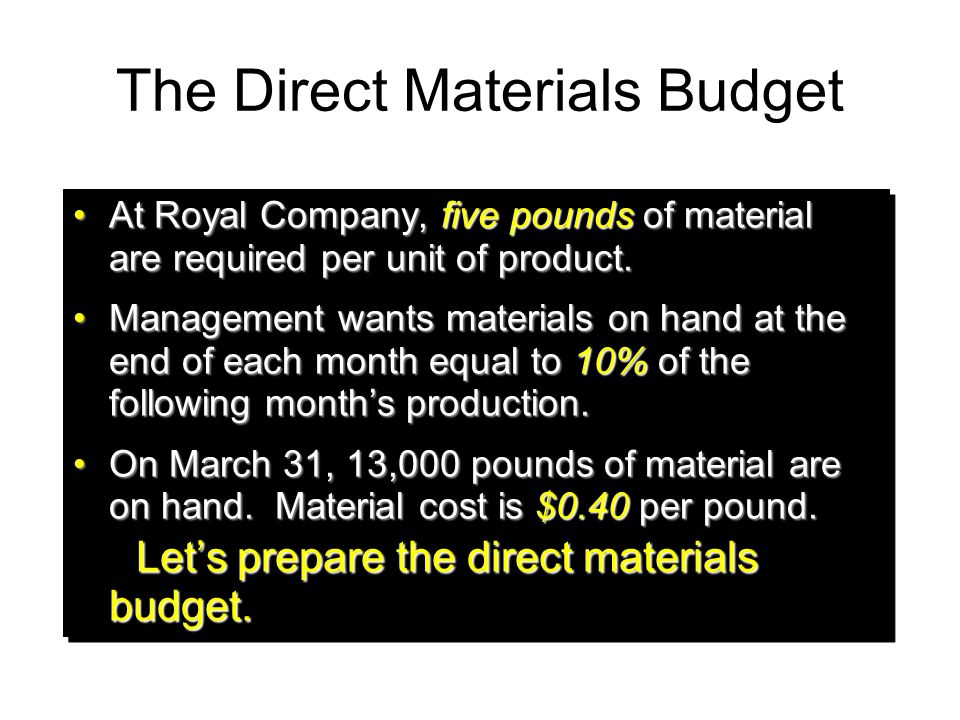 The Direct Materials Budget At Royal Company, five pounds of material are required per unit of product.At Royal Company, five pounds of material are r