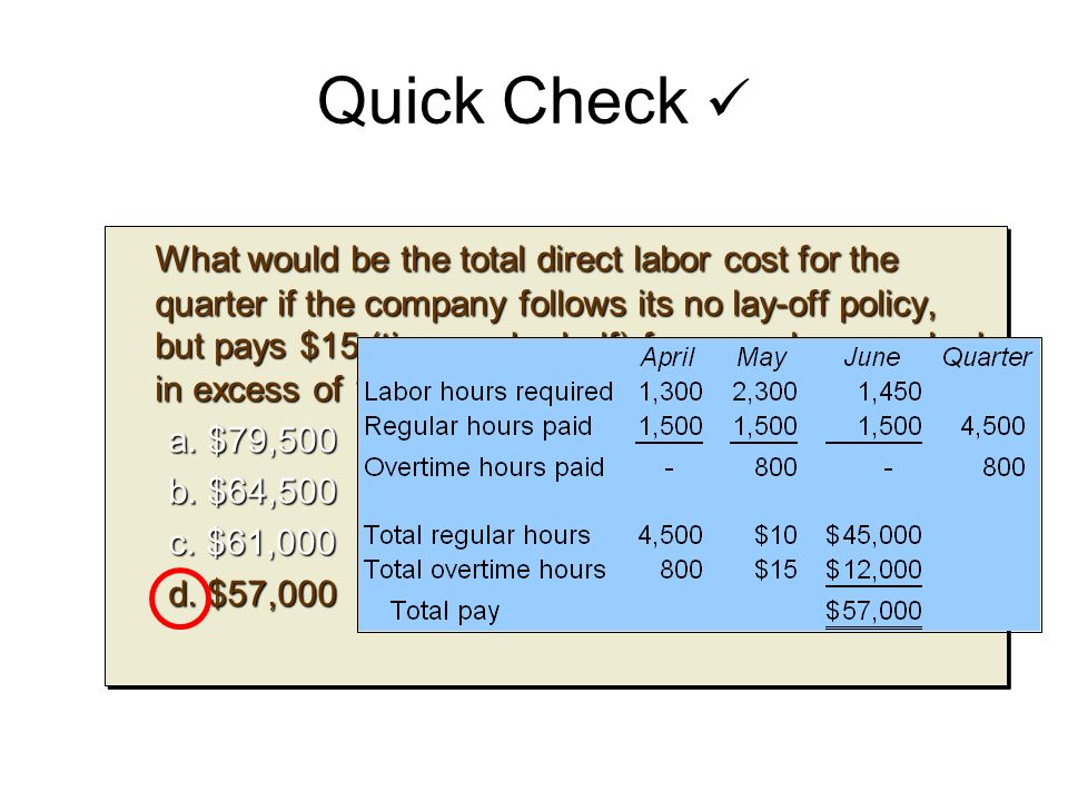 What would be the total direct labor cost for the quarter if the company follows its no lay-off policy, but pays $15 (time-and-a-half) for every hour
